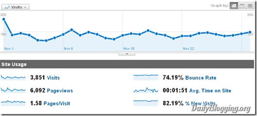 traffic_stats_november
